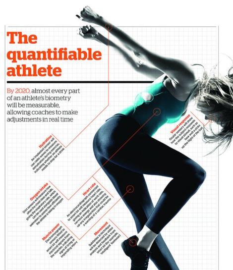 Quantifiable_Athlete